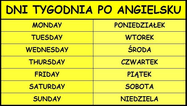 dni tygodnia po angielsku z tłumaczeniem