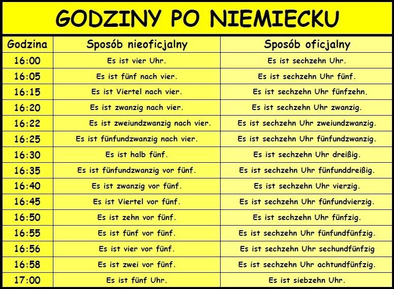 godziny po niemiecku z tłumaczeniem