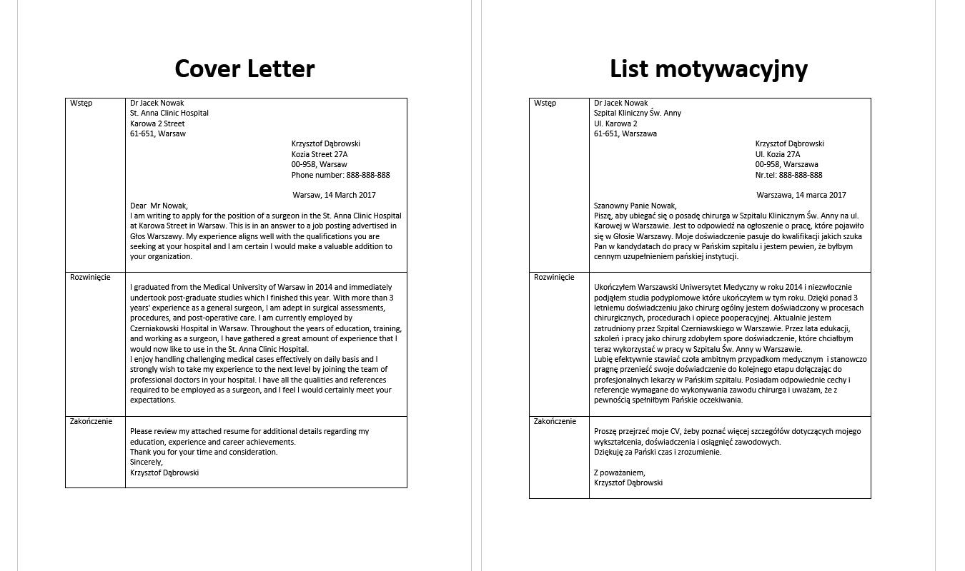 Wzory Listu Motywacyjnego Po Angielsku 4 Przykłady Z Tłumaczeniem