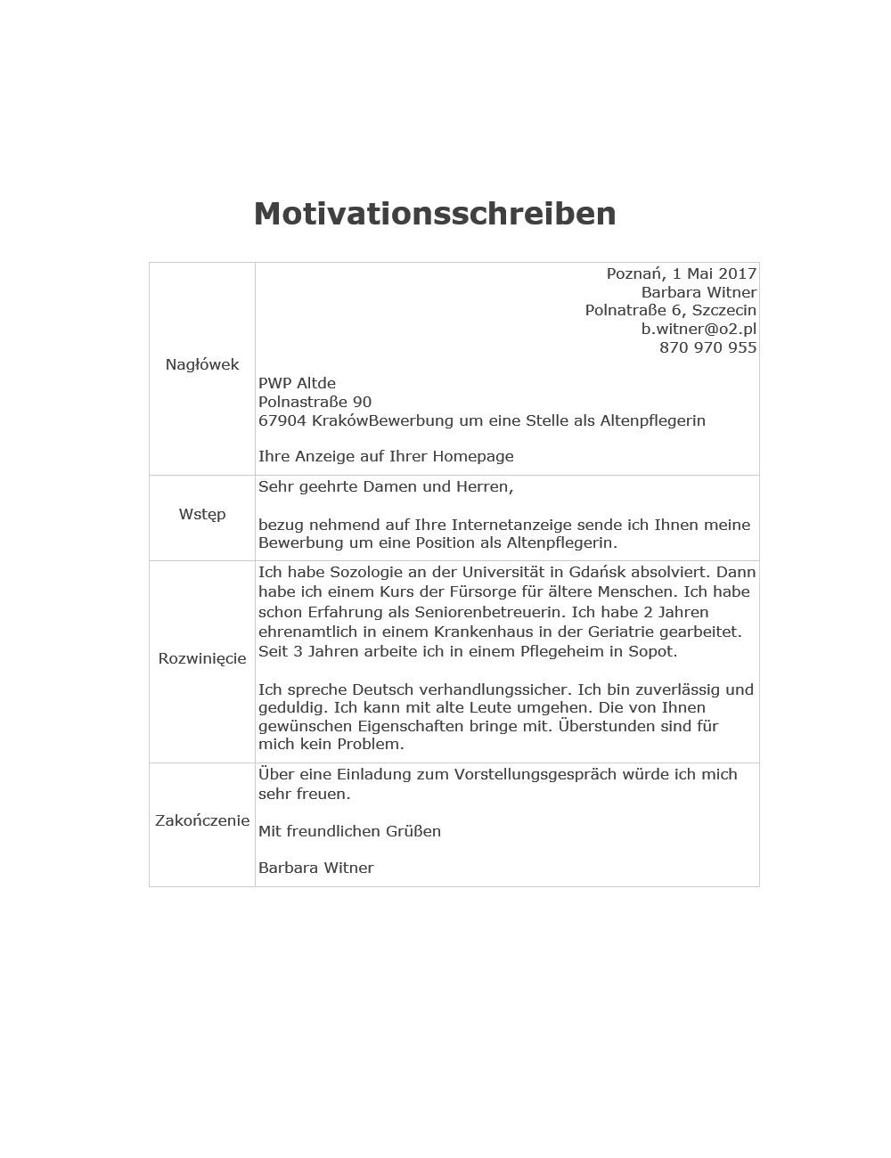 list motywacyjny po niemiecku wzór